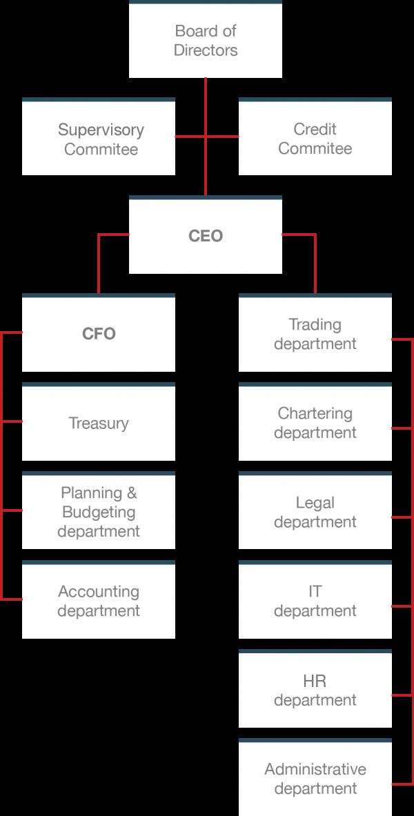organizational_2016_web